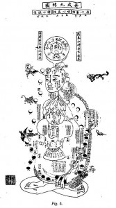Le corps taoiste.Estampe